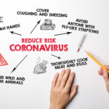 Reduce Risk Coronavirus. Symptoms, hygiene, cooking, wildlife and farm animals. Chart with keywords and icons. Women's hand draw a tutorial